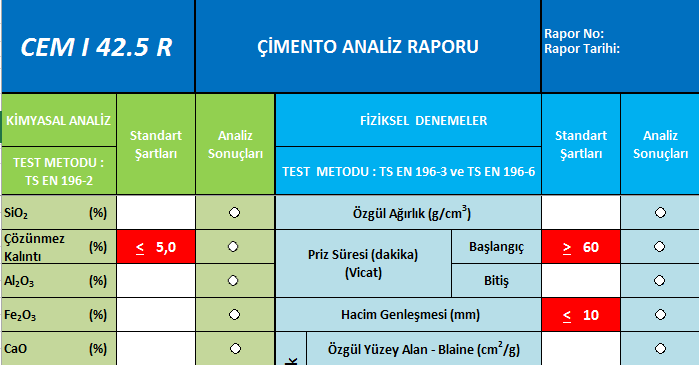 Çimento Terimleri ( Excel Program)
