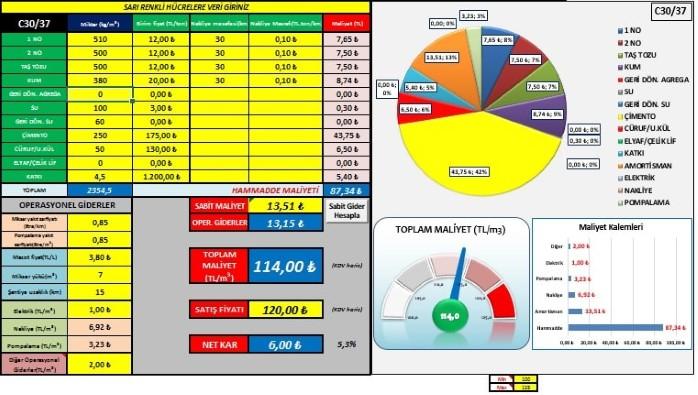 Hazır Beton Maliyet Hesabı (Excel Program)